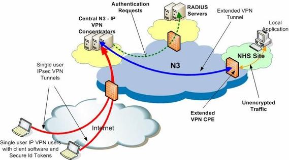 l_Extended_IP_VPN